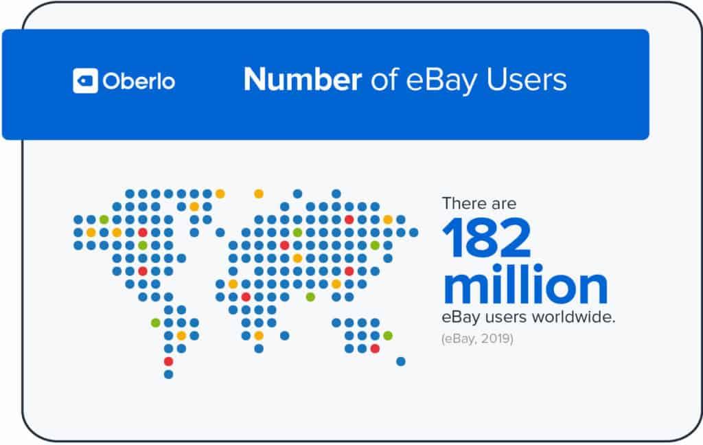 Number of eBay Users That Help Show Why You Should Start Dropshipping On eBay